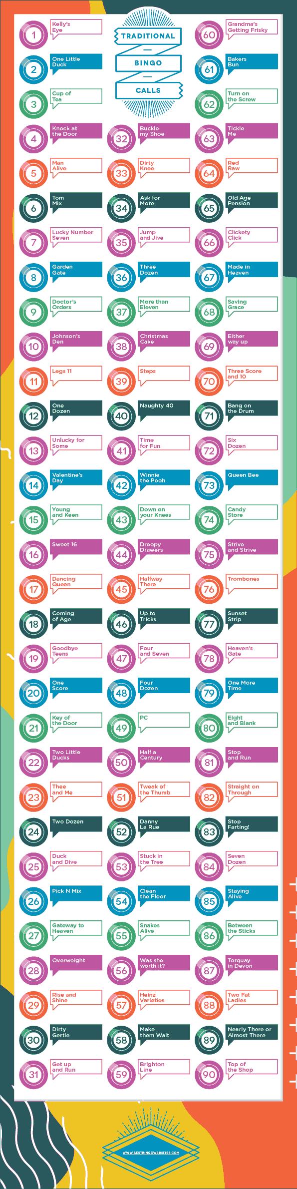50 best bingo sites for usa players